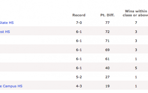 Panthers, Washington eager to finish regular-season well
