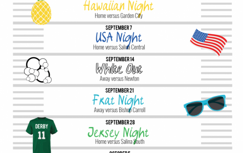 Student Section Themes (Infographic by Chloe Brown)