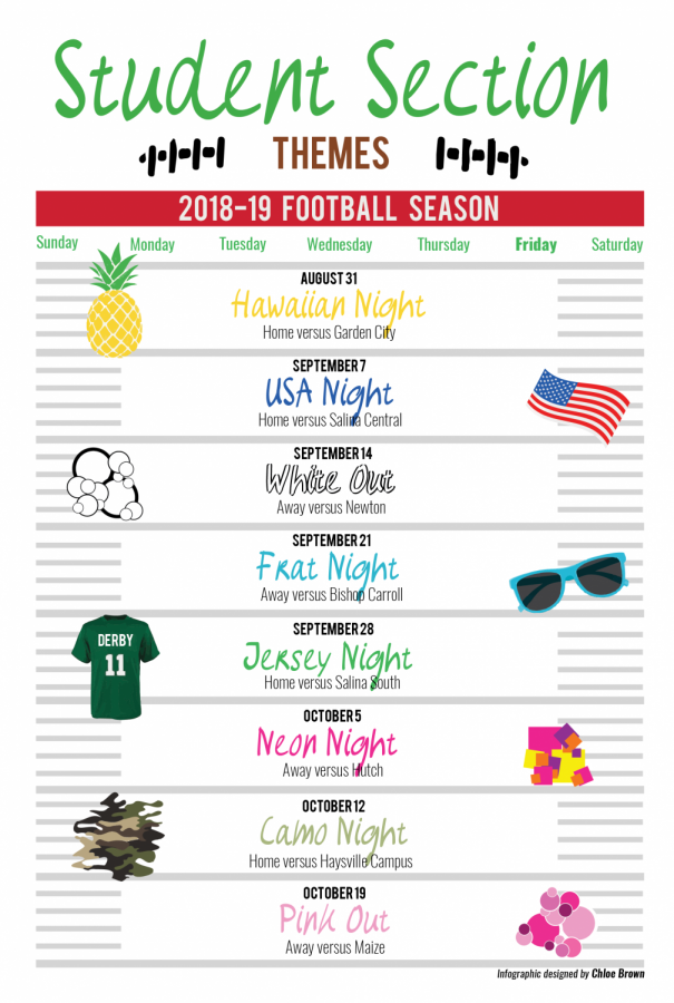 Student Section Themes (Infographic by Chloe Brown ...