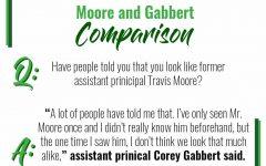 Gabbert transitions well into Derby High