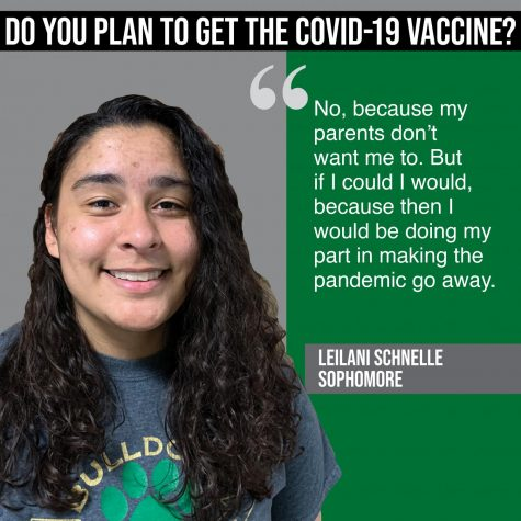 Do You Plan to Get the COVID-19 Vaccine?